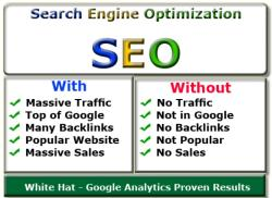 Is SEO benefit for a business, how SEO work for business?