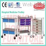 Hospital Medicine Trolleys Manufacturer India
